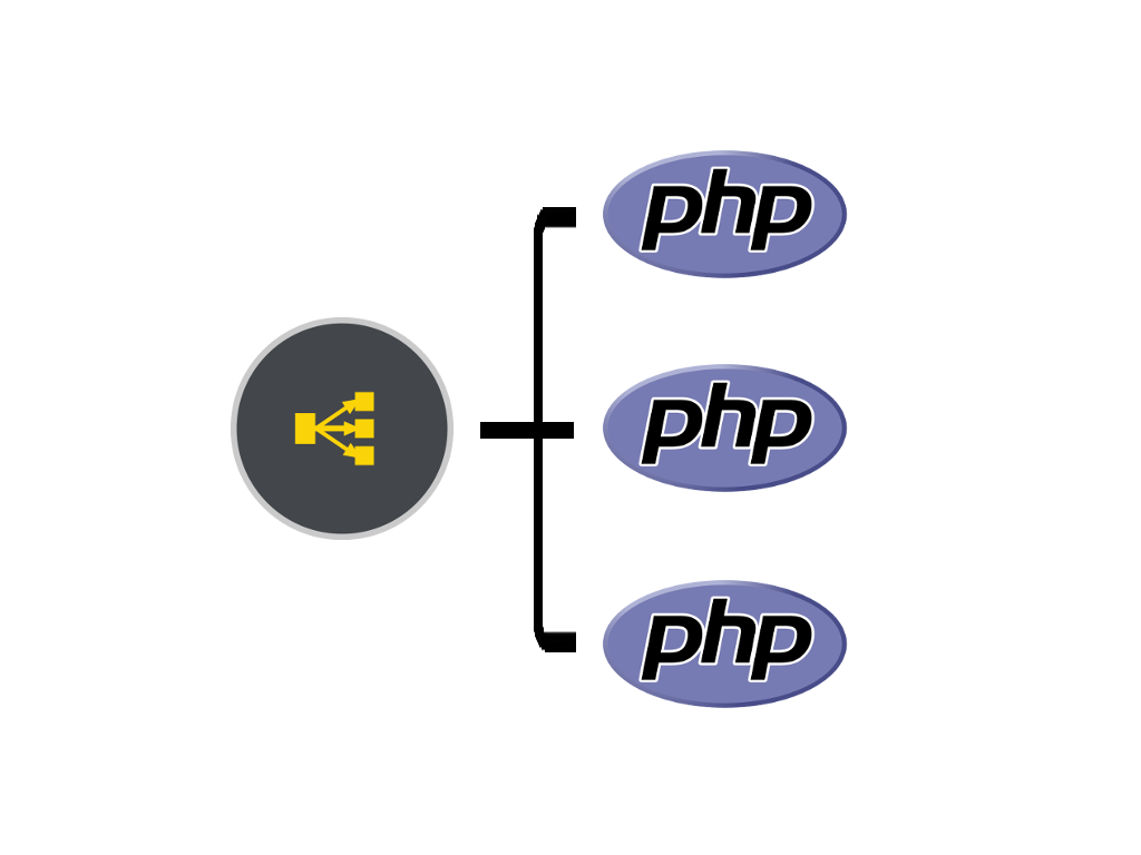 A load balancer in front of php servers